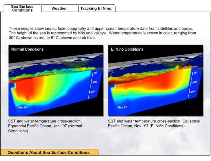 NOAA Ocean Explorer Education Multimedia Discovery Missions – El Nino Worksheet