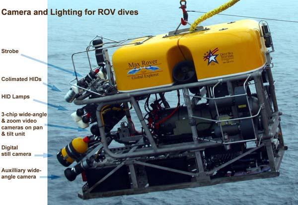 ROV dan Bagian-bagiannya