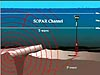 Hydrophone animation