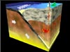 animation of the subduction zone