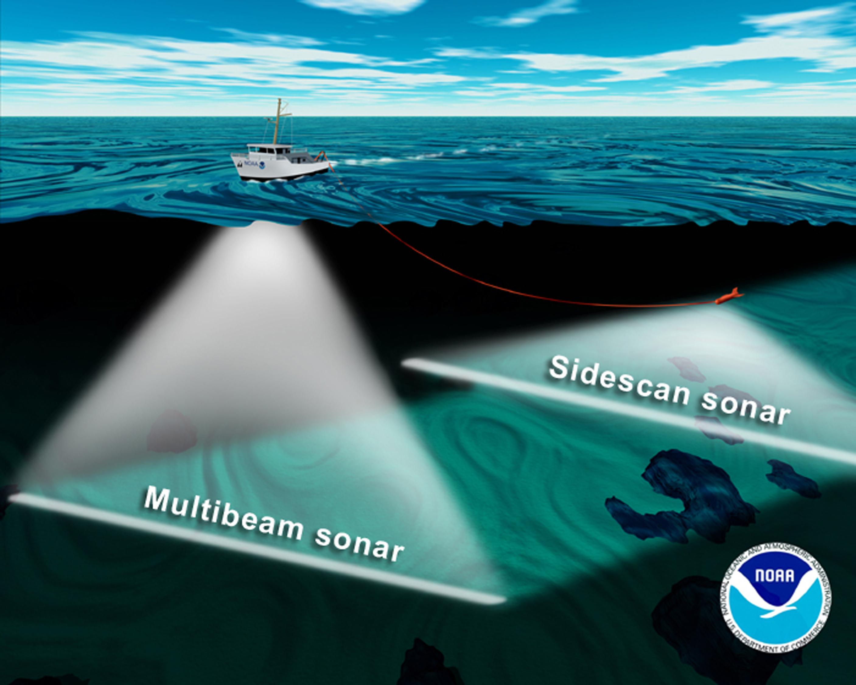 How Do We Explore Submarine Fiber Optic Cable Magnified Fop 2011 Hirez Multi Sonar Hires