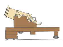 Carrronades were short-range, comparatively light-weight cannons mounted on special slide carriages. discovered in 2004.