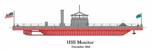Noaa Ocean Explorer Uss Monitor Monitor Profile