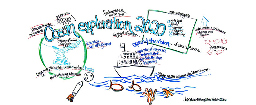 Ocean Exploration 2020 National Forum Home