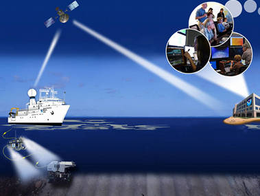 NOAA Ship Okeanos Explorer uses telepresence technology to transmit data in real-time to shore.