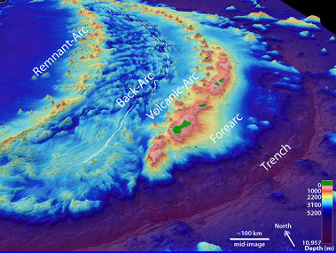 Oblique 3D-view of the Mariana region with the seafloor colored according to depth (purple = deepest; red = shallowest; green = islands).  Labels show locations of Trench, Forearc, Volcanic Arc, and Back-arc.