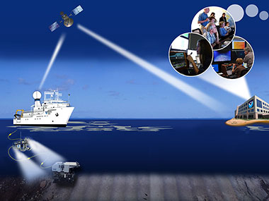 NOAA Ship Okeanos Explorer uses telepresence technology to transmit data in real time.