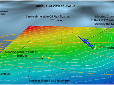 Bathymetric image of the semi-submersible oil rig, its mooring anchor points, its mooring chains (identified by the mapping team in the water column data), pipelines, and the marine archaeological dive target.