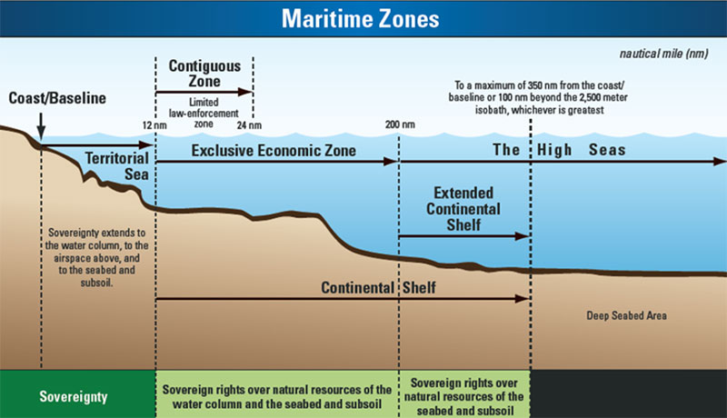 The Commission on the Limits of the Continental Shelf